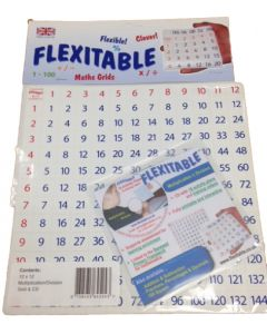Flexitable Multiplication & Division Grid with CD (12 x 12)