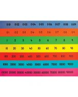 Child's Place Value Chart (Full)